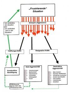 StrukturSeelso